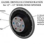 GA200L DRIVELUG CONFIGURATION